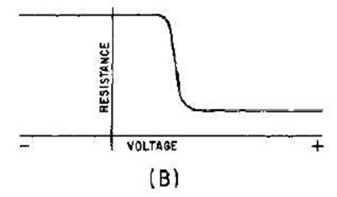 diode constant resistance pin diodes continued