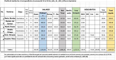 sueldos de empleo de vigilancia planilla de salario de sueldos