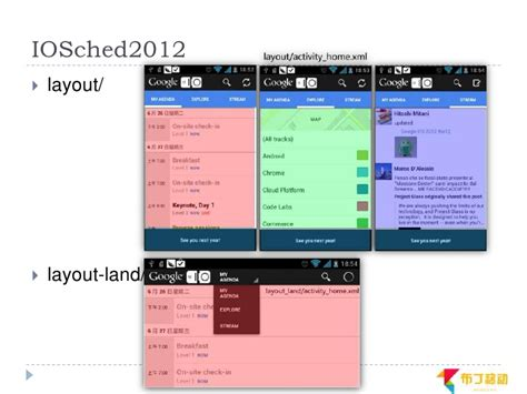 layout w600dp land supporting multi screen in android