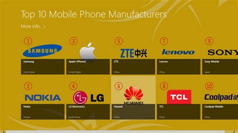 10 best mobile top 10 mobile phone manufacturers for windows 8 and 8 1