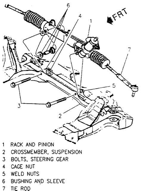 how to fix rack and pinion steering system repair guides steering power rack and pinion steering gear autozone com
