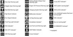 kia sorento indicator symbols on the instrument cluster