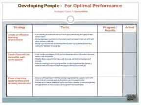 Individual Sales Plan Template by Individual Sales Plan Template Ebook Database