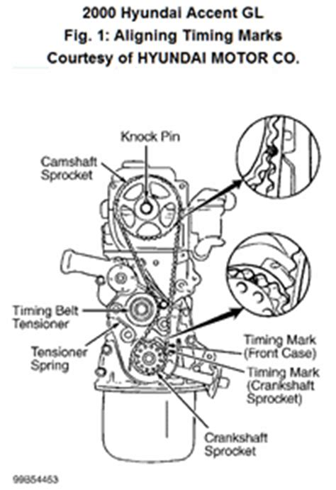 i need a timing mark diagram of a 2kd engine fixya