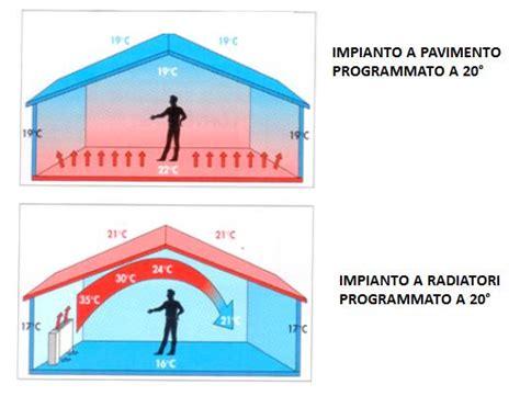 Problemi Riscaldamento A Pavimento by Impianti A Pavimento Radiante Termoidraulica D Alonzo Snc