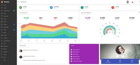 angular admin template 10 amazingly professional angular 2 4 templates