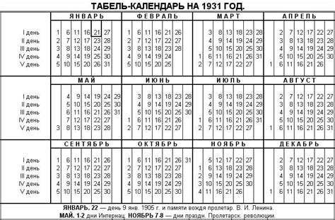 Calendario De 1930 File Soviet Calendar 1931 Pocket 2 Jpg Wikimedia Commons