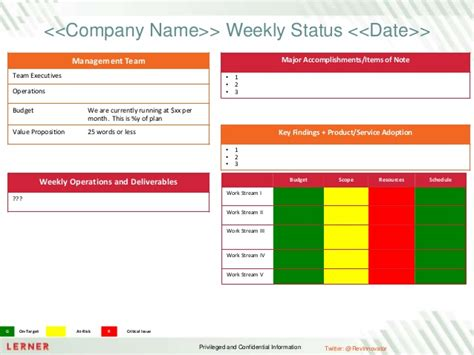 colorful weekly operations status management report