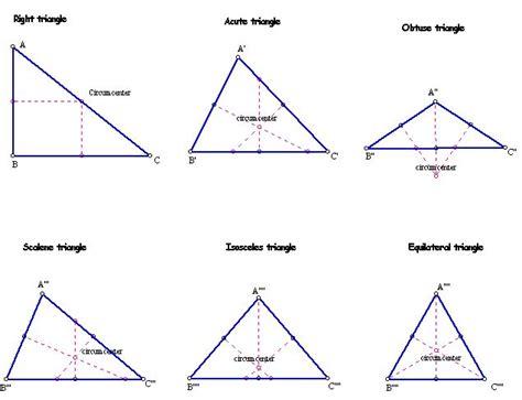 Scalene Triangle Meme - scalene triangle memes