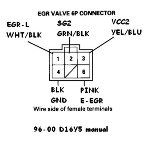 92 00 honda acura engine wiring sensor connector guide honda tech honda forum discussion