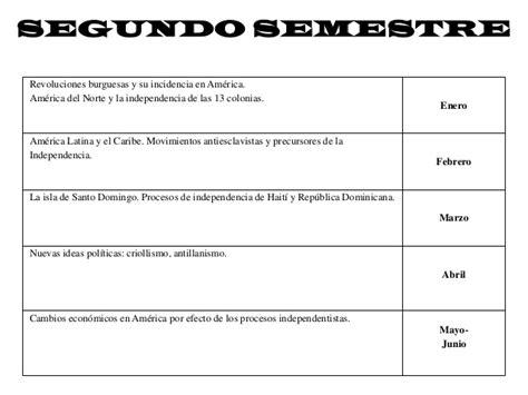 ciencias sociales 6 abril 2013 plan anual de ciencias sociales 6 176 2013 2014