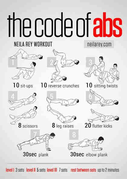 the best exercises you ve the best body which exercise is best for weight loss