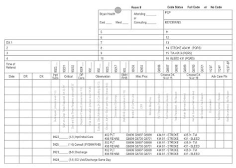 hospital rounding template hospitalist pqrs help