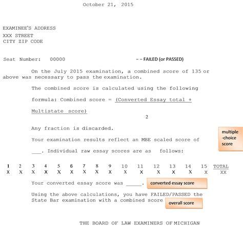 Bar Exam Essay Templates Bar Essay Templates