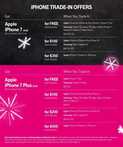 mobile offering   iphone      eligible trade   black friday