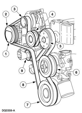 Belt routing on F-650 - Diesel Forum - TheDieselStop.com