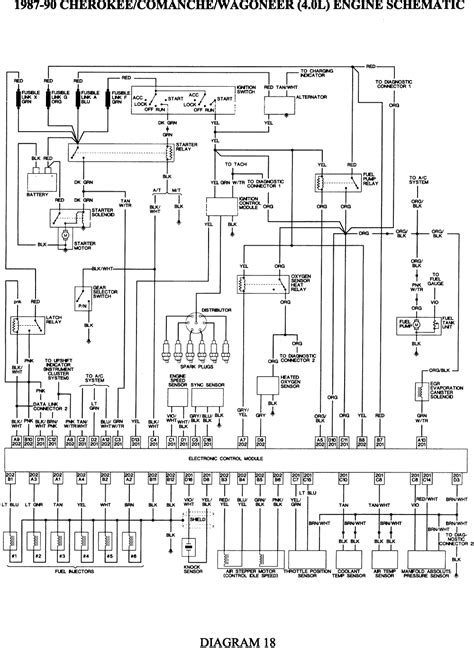 wiring diagram 1988 jeep wrangler engine alexiustoday