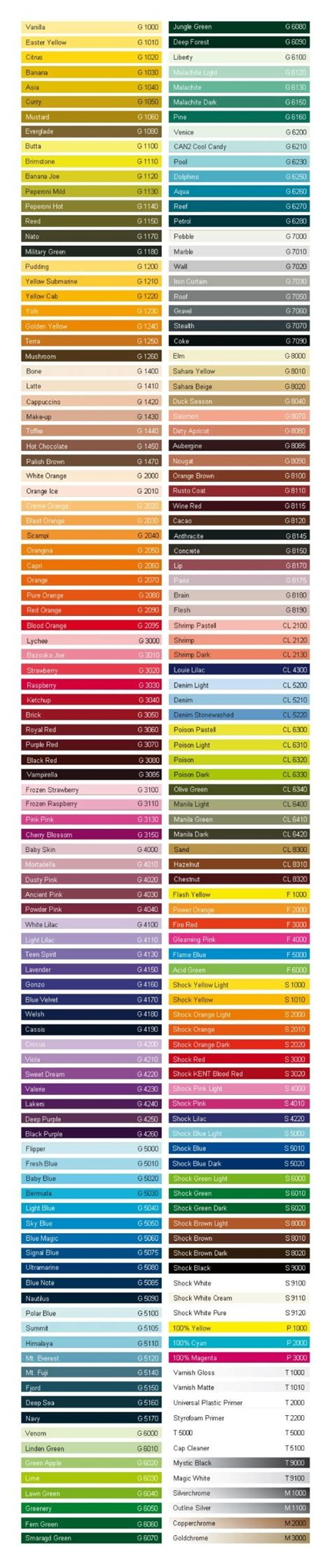 pantone color names paint colors etc