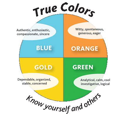 what ales thee: beer personality color codes: which beers