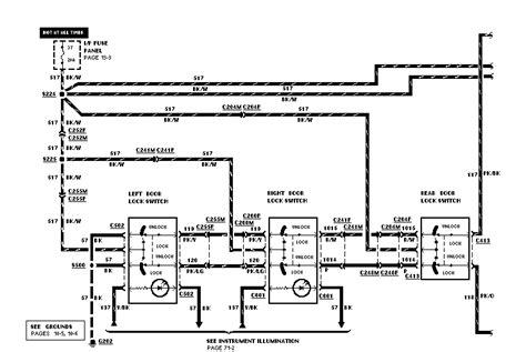 reverse door lock wiring diagram reverse free engine