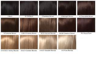 Chestnut brown hair color chart