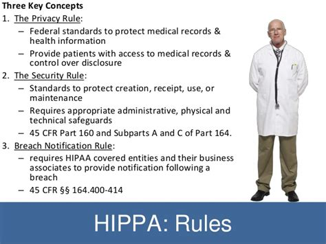 45 cfr section 160 103 isba privacy cle special areas