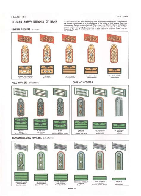 navy uniform rank insignia 1000 images about wwii uniforms on pinterest navy