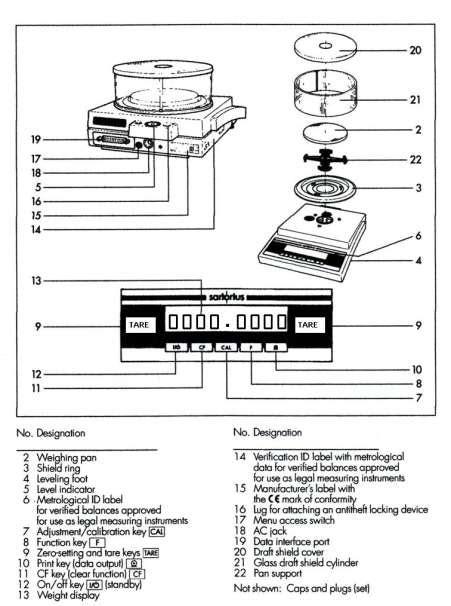 Timbangan Digital Sartorius teknik dasar pipet timbangan pembuatan larutan pdf