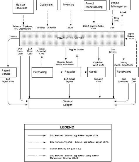 wiring diagrams for tablets diagram for brakes elsavadorla