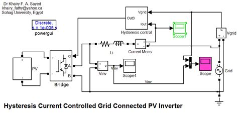hysteresis current controlled single phase grid connected