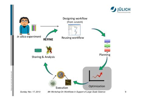 scientific workflow on specifying and scientific workflow optimization