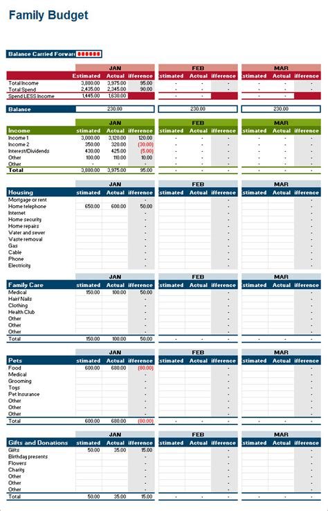 sle family budget 10 documents in pdf excel word