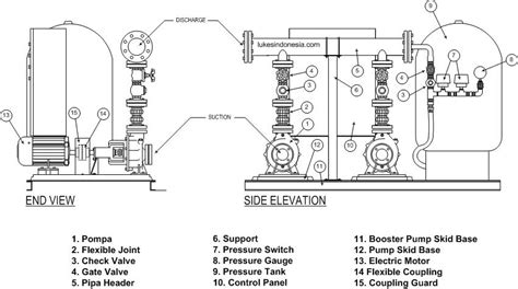 wiring diagram panel listrik wiring wiring diagram