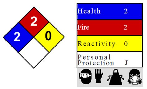 Section 12 8 Of Nfpa 30 by Ronjohn Auto Msds