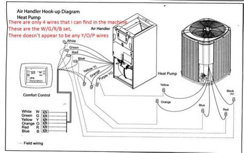 goodman ac package unit wiring diagram goodman just