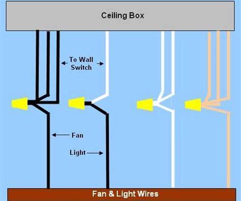 ceiling fan wiring diagram power into light single dimmer