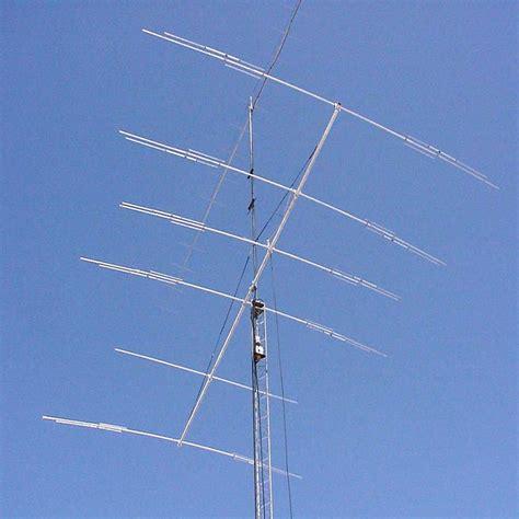 ktxa  antenna triband
