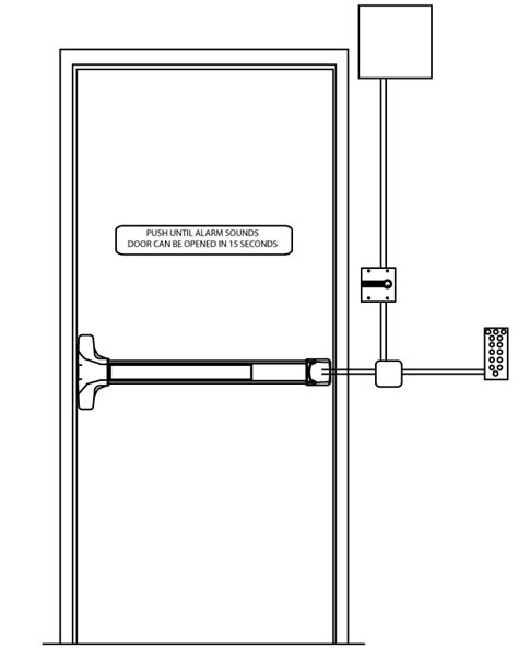 Delayed Egress Door - latch retraction restricted access device with delayed