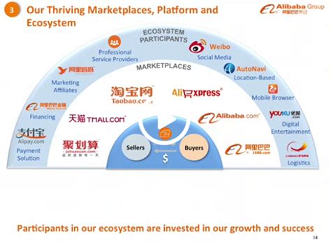 alibaba logistics the many moats of alibaba alibaba group holding limited