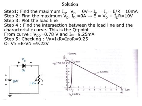 advantages of step recovery diode step recovery diode characteristic curve 28 images iii ideal diode equation solarwiki