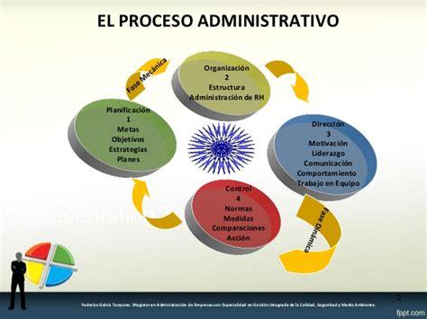 el proceso administrativo de toda empresa implica diversas fases proceso administrativo direcci 243 n y control