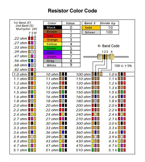 resistor color code saying pin by brandon harris on electronics in 2019 coding