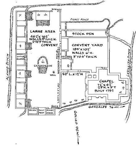 Alamo Floor Plan 1836 by Diagram Of The Alamo