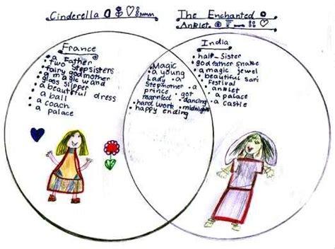 cinderella venn diagram ms daffurn s class
