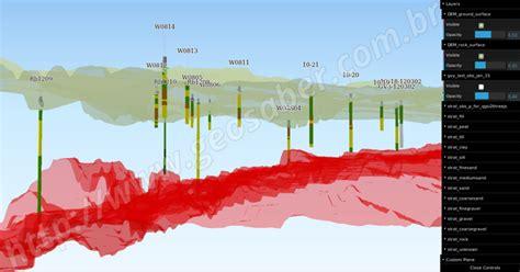 tutorial georreferenciamento qgis geosaber qgis midvatten plugin