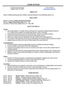 Work History Resume by Resume Writing Employment History Page