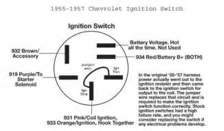 57 chevy ignition wiring diagram efcaviation