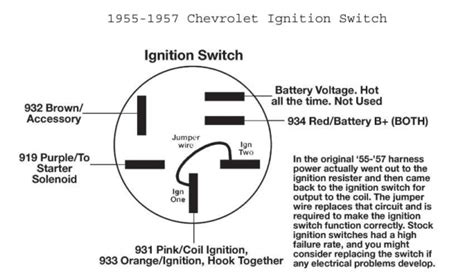 ignition switch wiring diagram chevy fuse box and wiring