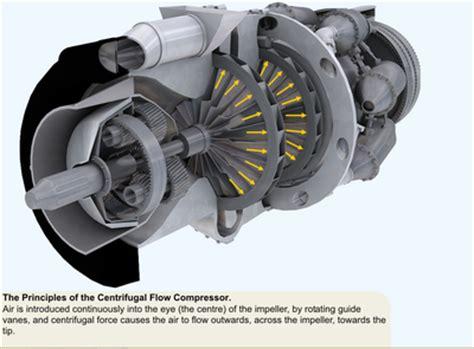 air intakes compressors