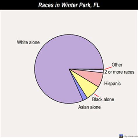 winter garden fl demographics winter park florida fl 32789 profile population maps